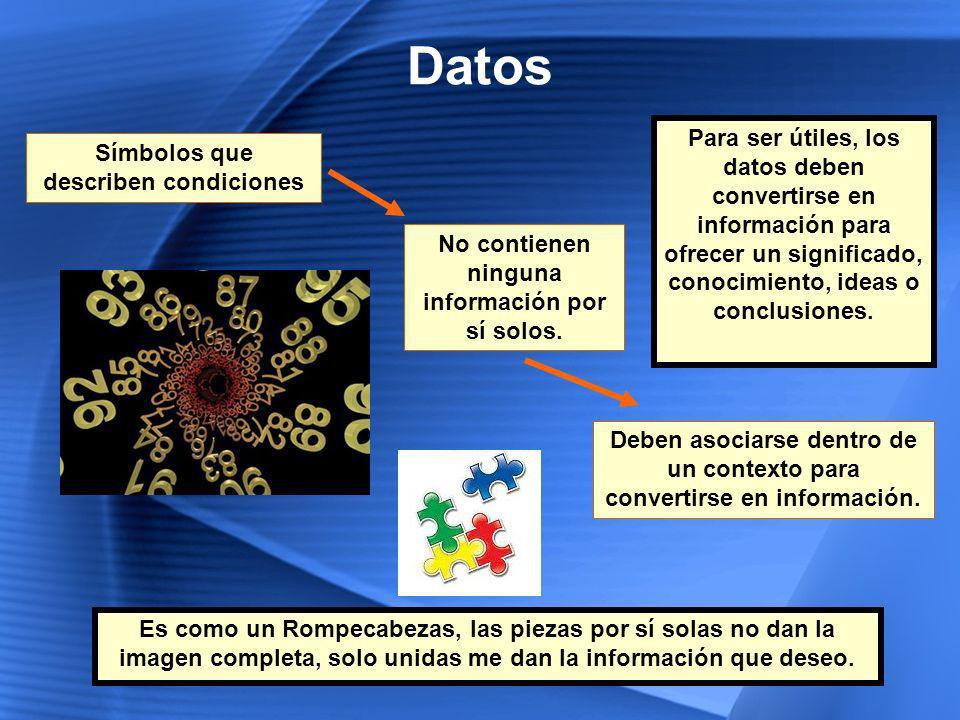 Información Conjunto de datos significativos y pertinentes que describan sucesos o entidades.