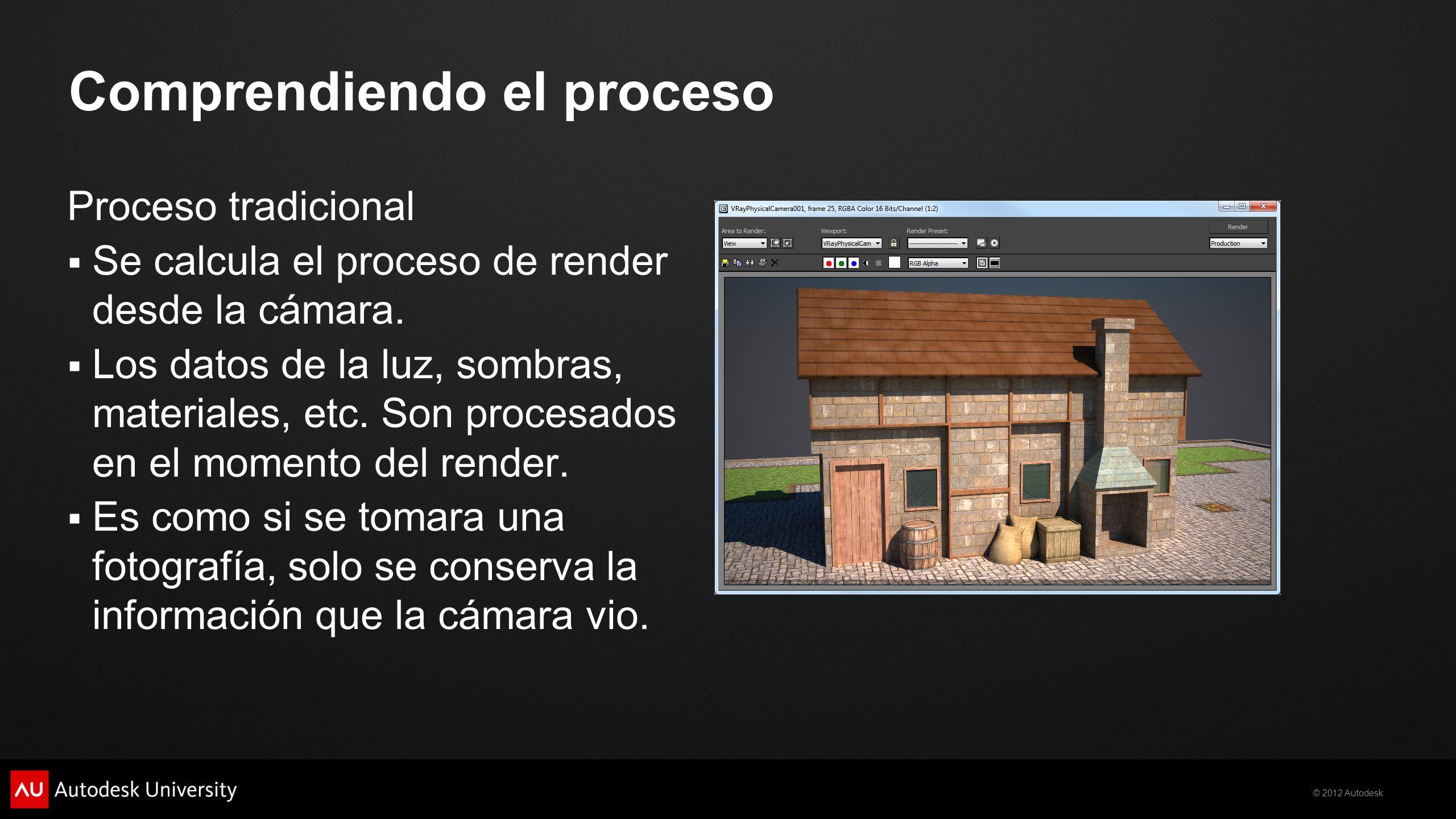 © 2012 Autodesk Comprendiendo el proceso Proceso tradicional Se calcula el proceso de render desde la cámara. Los datos de la luz, sombras, materiales
