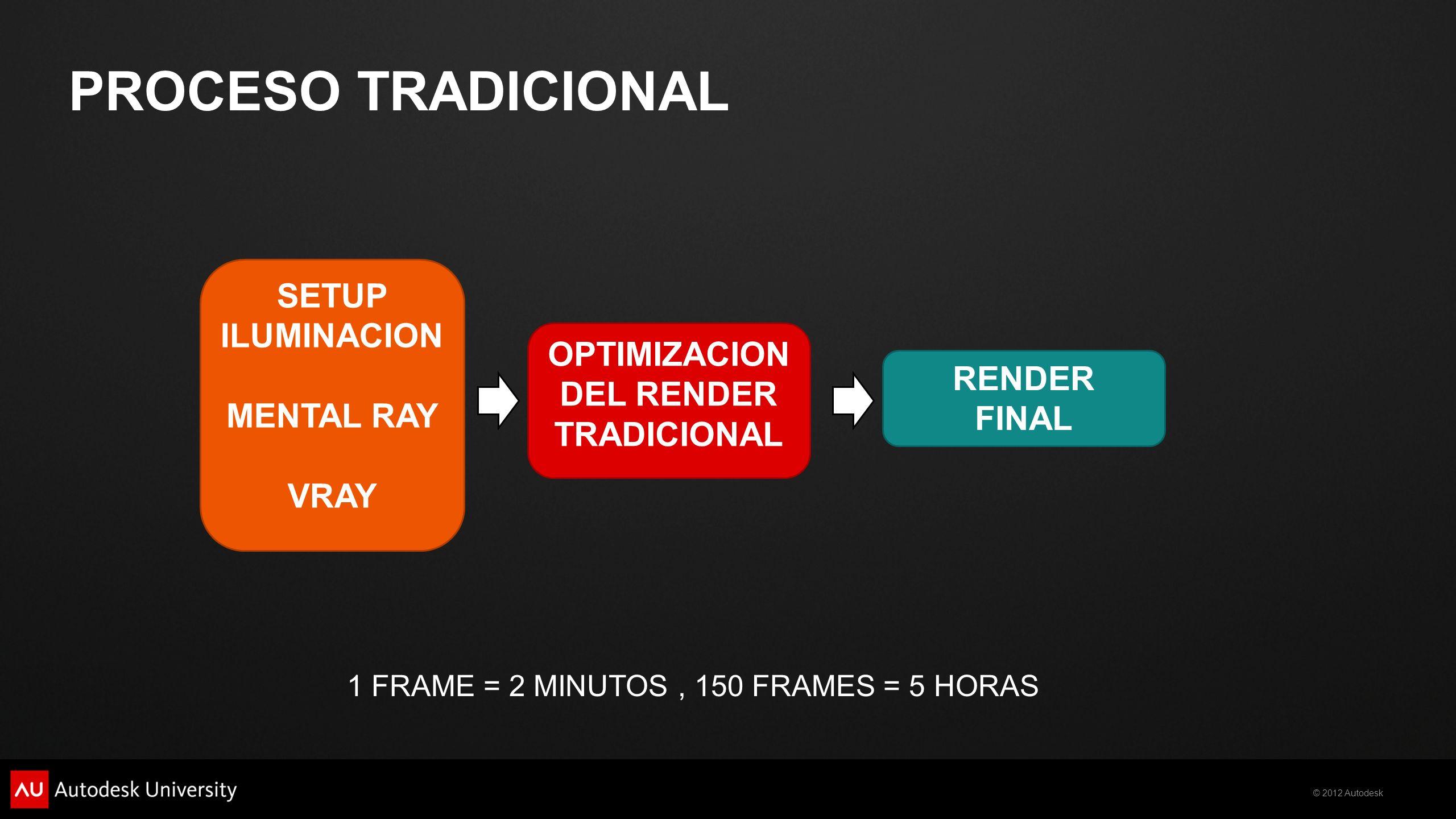 © 2012 Autodesk PROCESO TRADICIONAL SETUP ILUMINACION MENTAL RAY VRAY OPTIMIZACION DEL RENDER TRADICIONAL RENDER FINAL 1 FRAME = 2 MINUTOS, 150 FRAMES