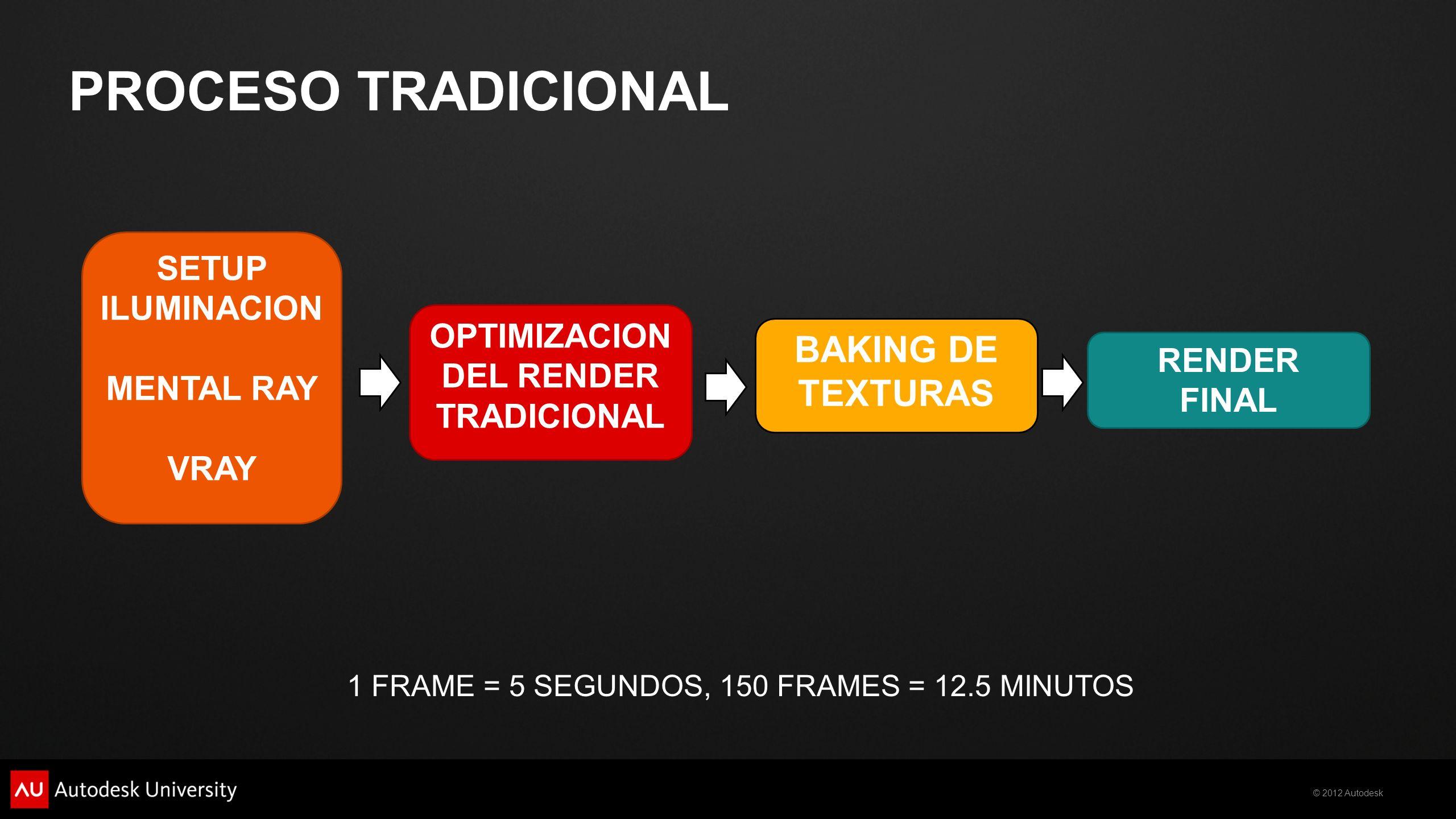 © 2012 Autodesk PROCESO TRADICIONAL SETUP ILUMINACION MENTAL RAY VRAY OPTIMIZACION DEL RENDER TRADICIONAL RENDER FINAL 1 FRAME = 5 SEGUNDOS, 150 FRAME