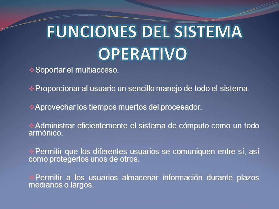 Soportar el multiacceso. Proporcionar al usuario un sencillo manejo de todo el sistema. Aprovechar los tiempos muertos del procesador. Administrar efi