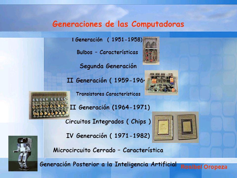 Generaciones de las Computadoras I Generación ( 1951-1958) Bulbos – Características Segunda Generación II Generación ( 1959-1964) Transistores Caracte