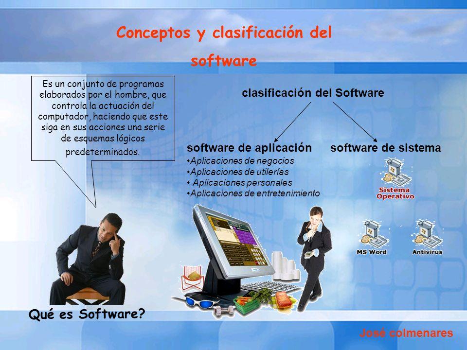 Conceptos y clasificación del software José colmenares Qué es Software? clasificación del Software software de sistemasoftware de aplicación Aplicacio