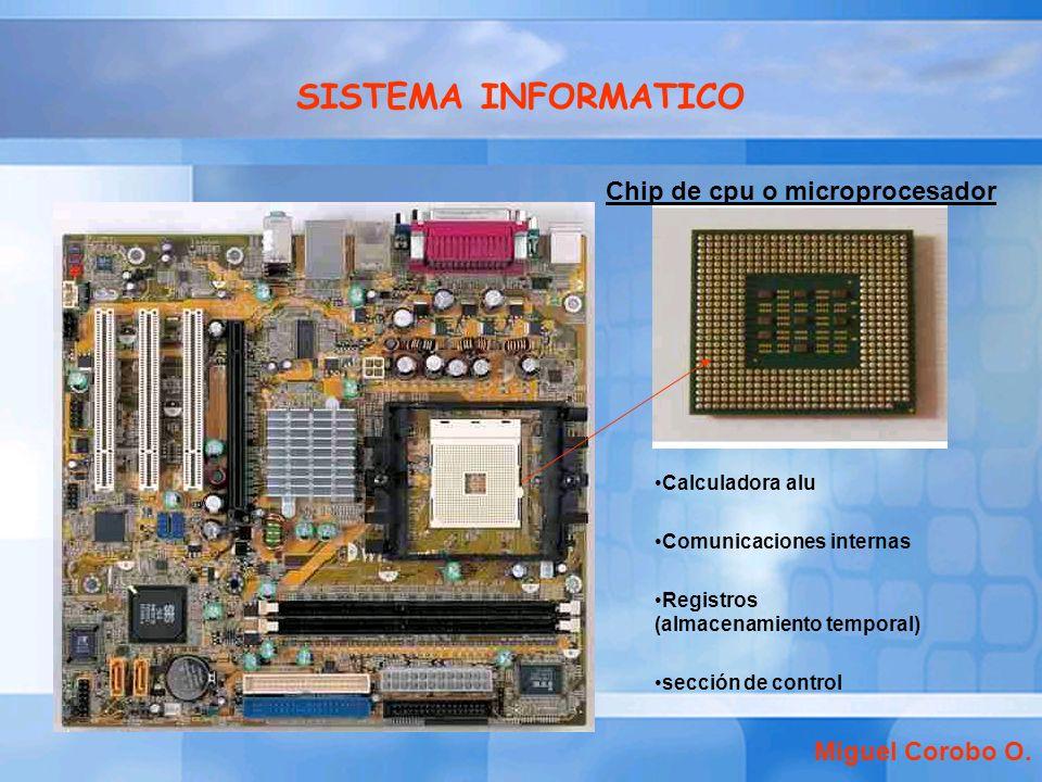 SISTEMA INFORMATICO Chip de cpu o microprocesador Calculadora alu Comunicaciones internas Registros (almacenamiento temporal) sección de control Migue
