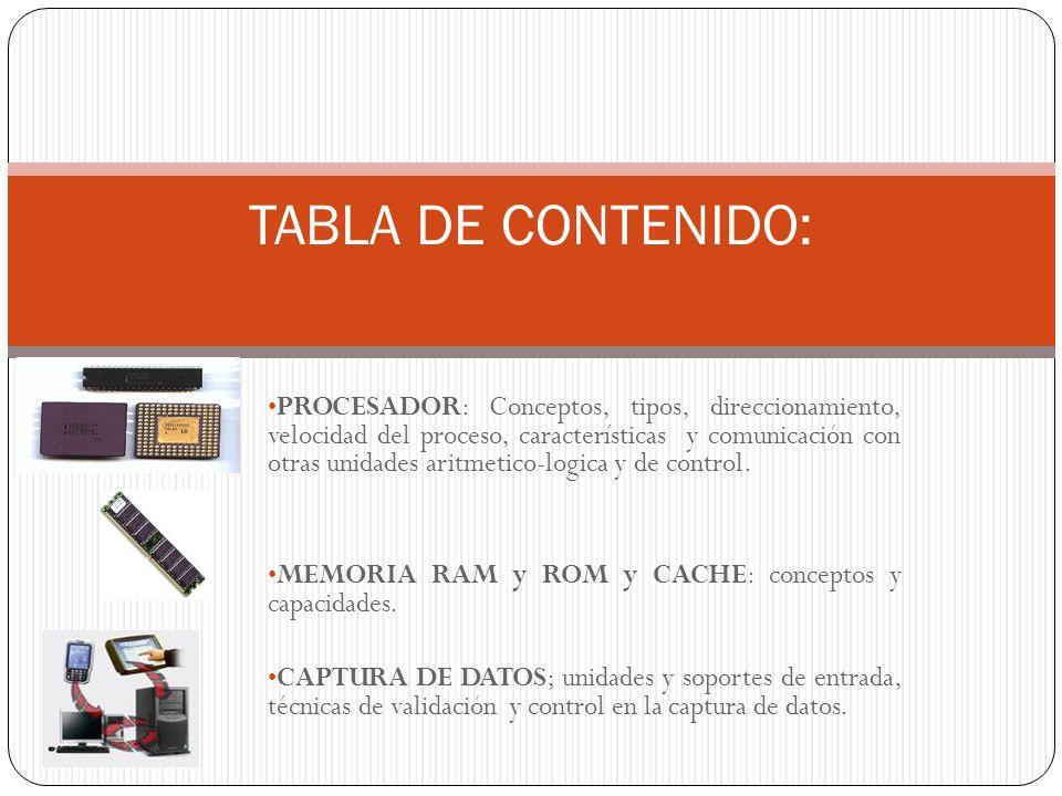 Integrantes: Milagros Alvarado Diana Rodríguez Carlos Evies TECNOLOGIA DE HARDWARE