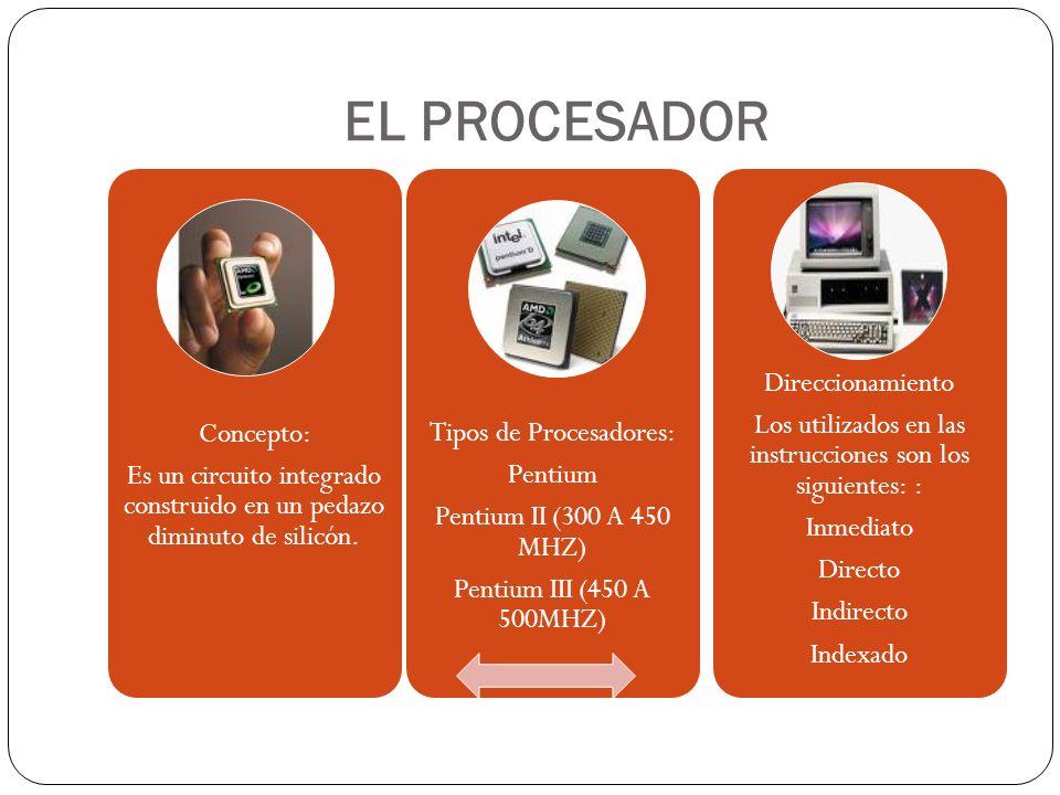 PROCESADOR: Conceptos, tipos, direccionamiento, velocidad del proceso, características y comunicación con otras unidades aritmetico-logica y de control.