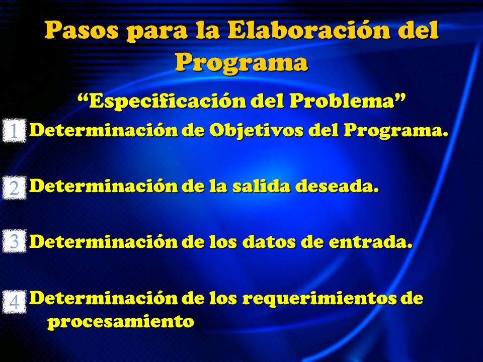 Pasos para la Elaboración del Programa Especificación del Problema Determinación de Objetivos del Programa. Determinación de la salida deseada. Determ