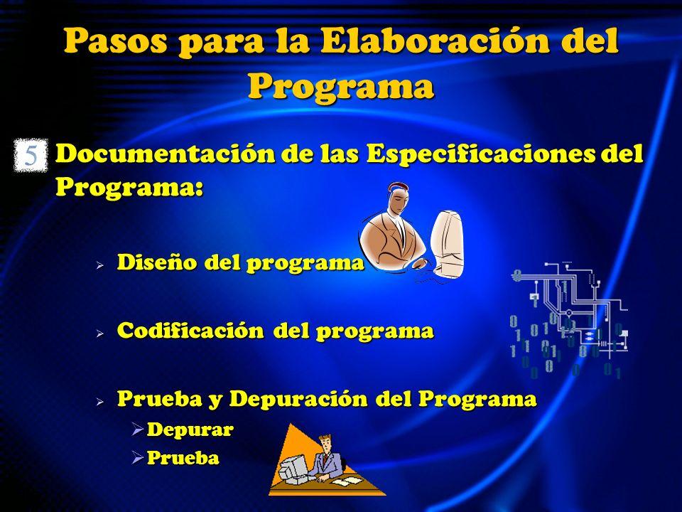 Documentación de las Especificaciones del Programa: Diseño del programa Diseño del programa Codificación del programa Codificación del programa Prueba y Depuración del Programa Prueba y Depuración del Programa Depurar Depurar Prueba Prueba Pasos para la Elaboración del Programa