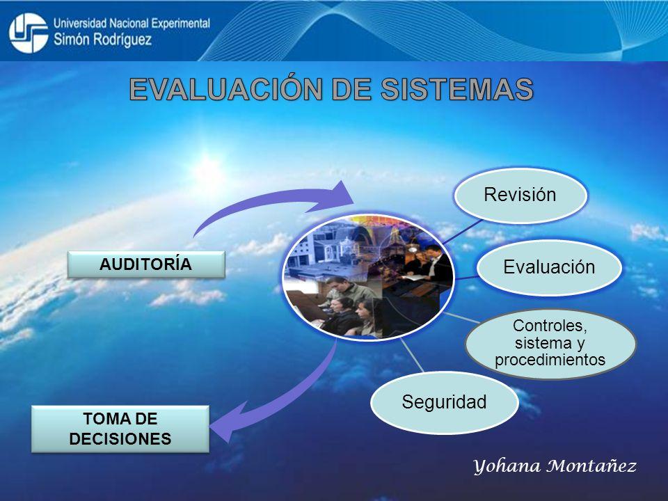 AUDITORÍA Revisión Evaluación Controles, sistema y procedimientos Seguridad TOMA DE DECISIONES Yohana Montañez