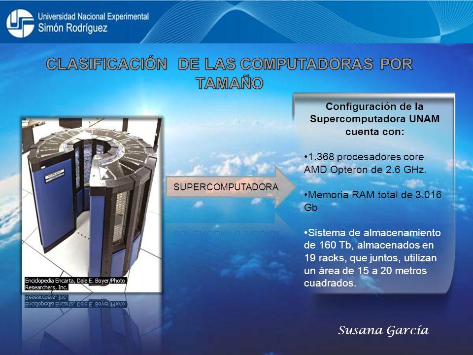 Configuración de la Supercomputadora UNAM cuenta con: 1.368 procesadores core AMD Opteron de 2.6 GHz. Memoria RAM total de 3.016 Gb Sistema de almacen