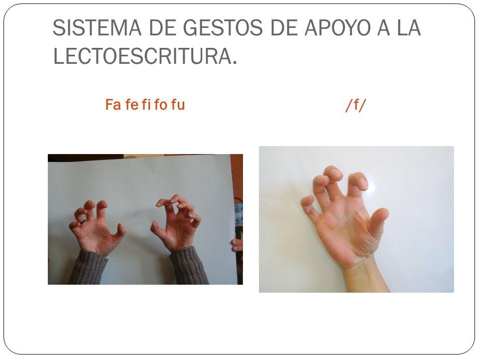 SISTEMA DE GESTOS DE APOYO A LA LECTOESCRITURA. Fa fe fi fo fu/f/