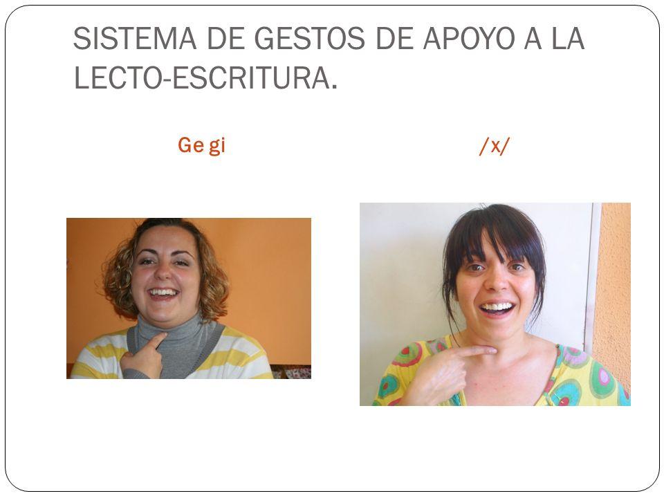 SISTEMA DE GESTOS DE APOYO A LA LECTO-ESCRITURA. Ge gi/x/