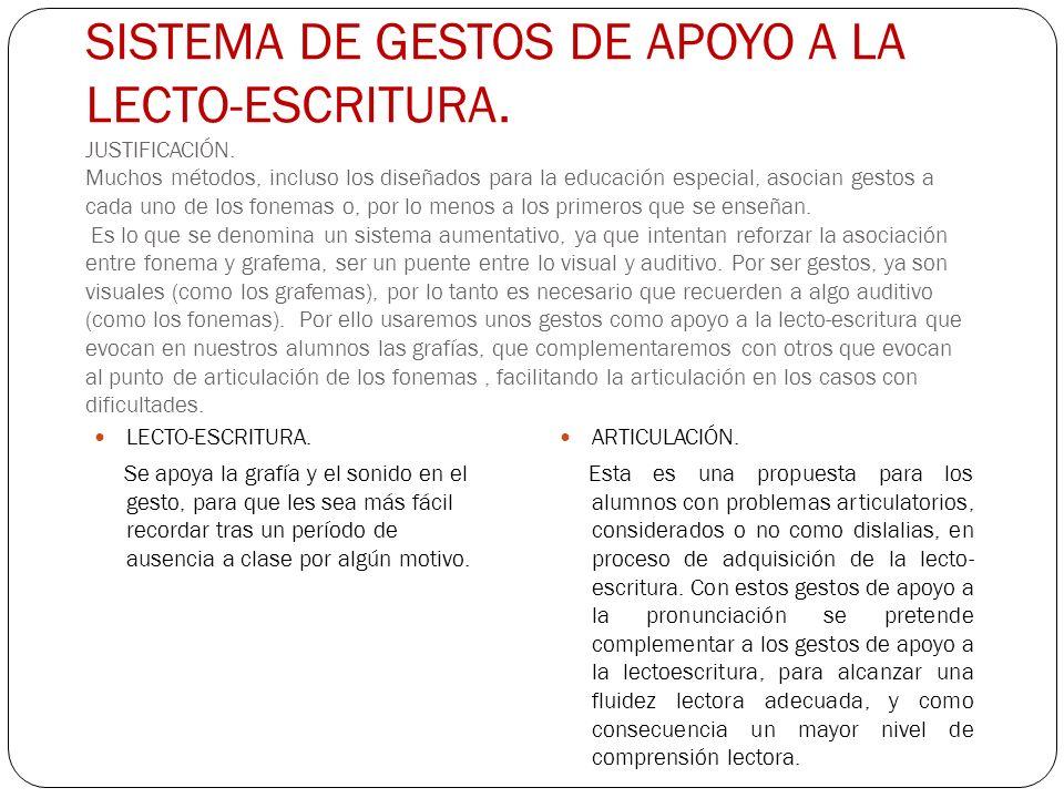 SISTEMA DE GESTOS DE APOYO A LA LECTOESCRITURA. Ya yo yu/ll/