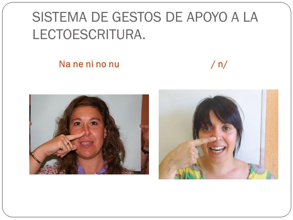 SISTEMA DE GESTOS DE APOYO A LA LECTOESCRITURA. Na ne ni no nu / n/