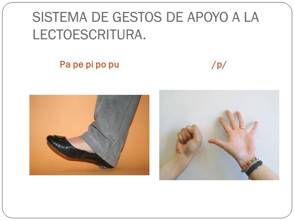SISTEMA DE GESTOS DE APOYO A LA LECTOESCRITURA. Pa pe pi po pu/p/