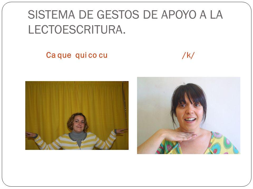 SISTEMA DE GESTOS DE APOYO A LA LECTOESCRITURA. Ca que qui co cu/k/