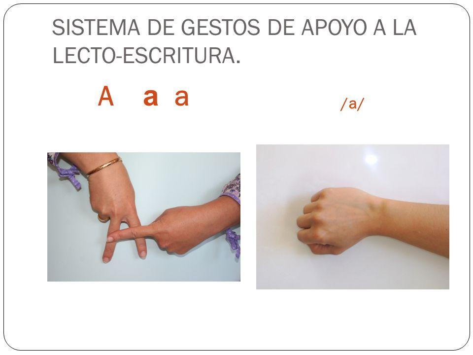 SISTEMA DE GESTOS DE APOYO A LA LECTO-ESCRITURA. A a a /a/