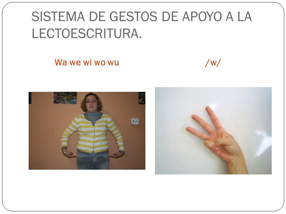 SISTEMA DE GESTOS DE APOYO A LA LECTOESCRITURA. Wa we wi wo wu/w/