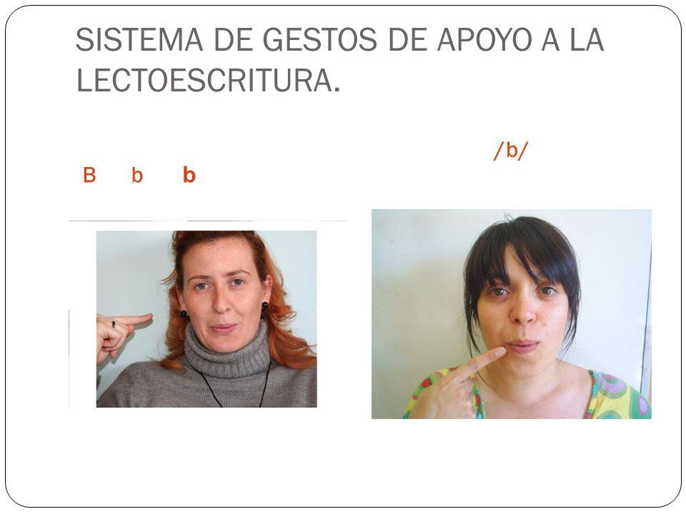 SISTEMA DE GESTOS DE APOYO A LA LECTOESCRITURA. B b b /b/