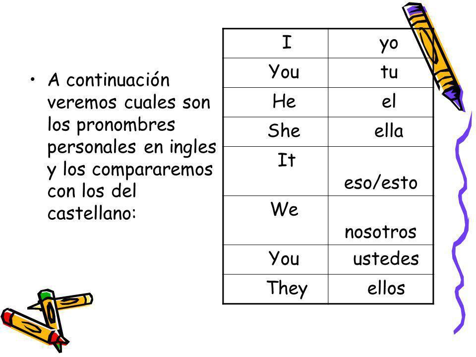 A continuación veremos cuales son los pronombres personales en ingles y los compararemos con los del castellano: I yo You tu He el She ella It eso/est