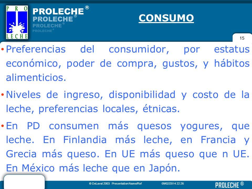 15 © DeLaval 2003 Presentation Name/Ref09/02/2014 22:28 15 CONSUMO Preferencias del consumidor, por estatus económico, poder de compra, gustos, y hábi