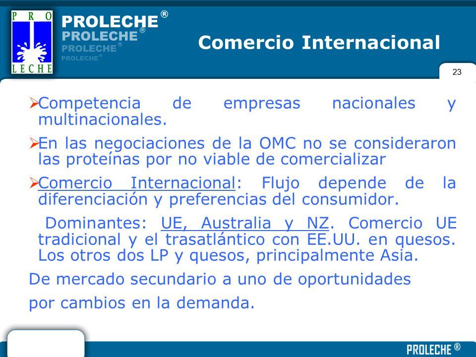 23 Competencia de empresas nacionales y multinacionales. En las negociaciones de la OMC no se consideraron las proteínas por no viable de comercializa