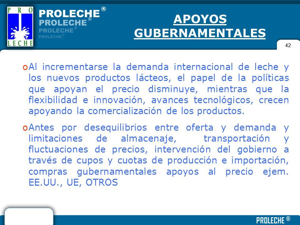42 APOYOS GUBERNAMENTALES oAl incrementarse la demanda internacional de leche y los nuevos productos lácteos, el papel de la políticas que apoyan el p