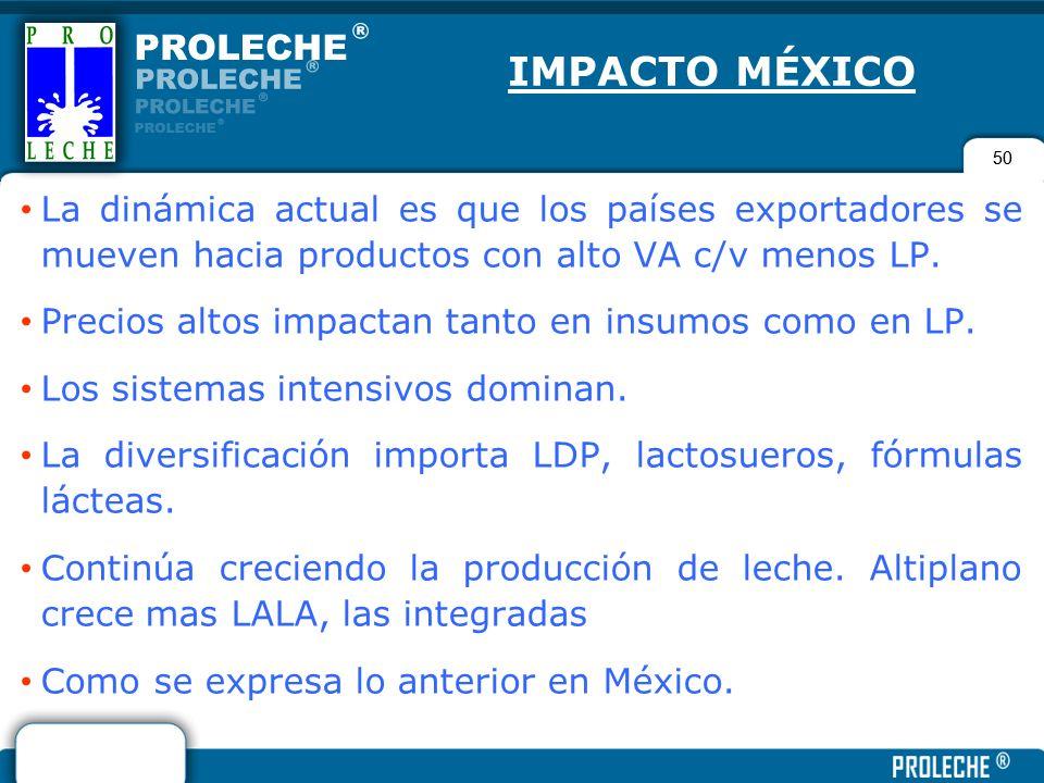 50 IMPACTO MÉXICO La dinámica actual es que los países exportadores se mueven hacia productos con alto VA c/v menos LP. Precios altos impactan tanto e