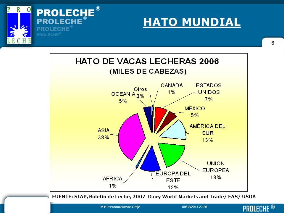 6 M.H. Yvonne Stinson Ort{iz09/02/2014 22:28 6 FUENTE: SIAP, Boletín de Leche, 2007 Dairy World Markets and Trade/ FAS/ USDA HATO MUNDIAL