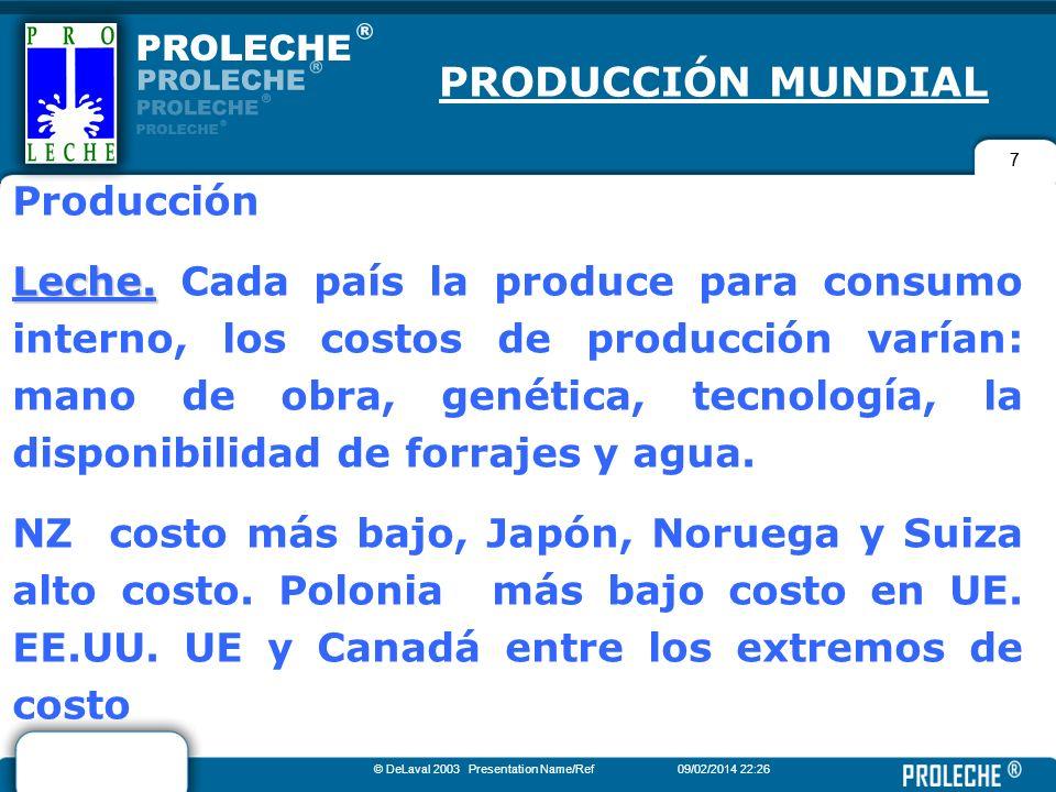 7 PRODUCCIÓN MUNDIAL © DeLaval 2003 Presentation Name/Ref09/02/2014 22:28 7 Producción Leche. Leche. Cada país la produce para consumo interno, los co