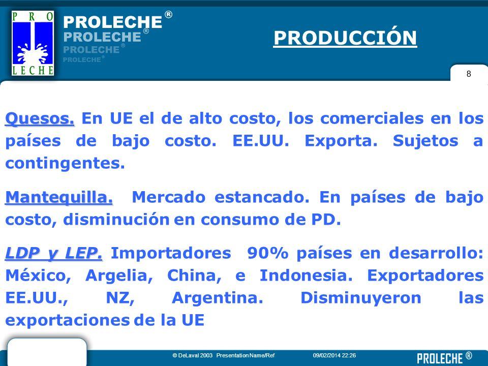 8 PRODUCCIÓN © DeLaval 2003 Presentation Name/Ref09/02/2014 22:28 8 Quesos. Quesos. En UE el de alto costo, los comerciales en los países de bajo cost