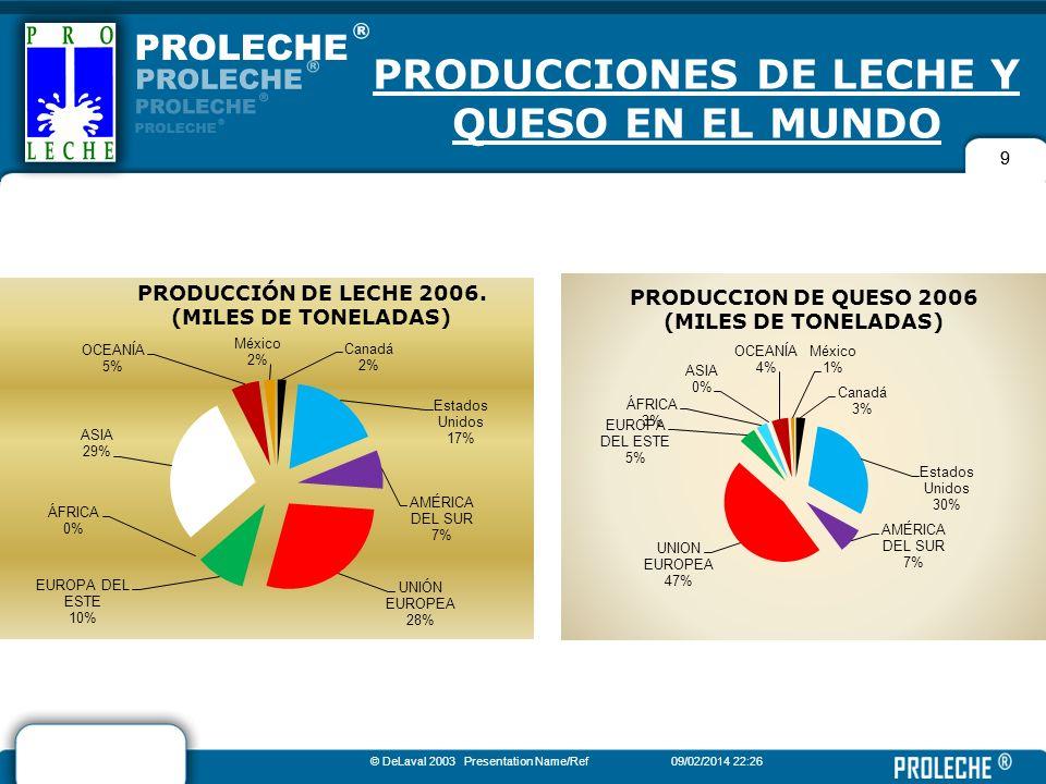 9 PRODUCCIONES DE LECHE Y QUESO EN EL MUNDO © DeLaval 2003 Presentation Name/Ref09/02/2014 22:28 9