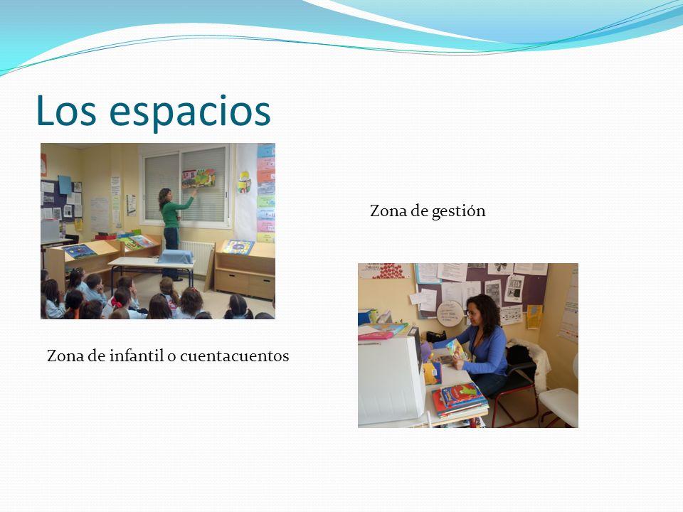 Los espacios Zona de infantil o cuentacuentos Zona de gestión