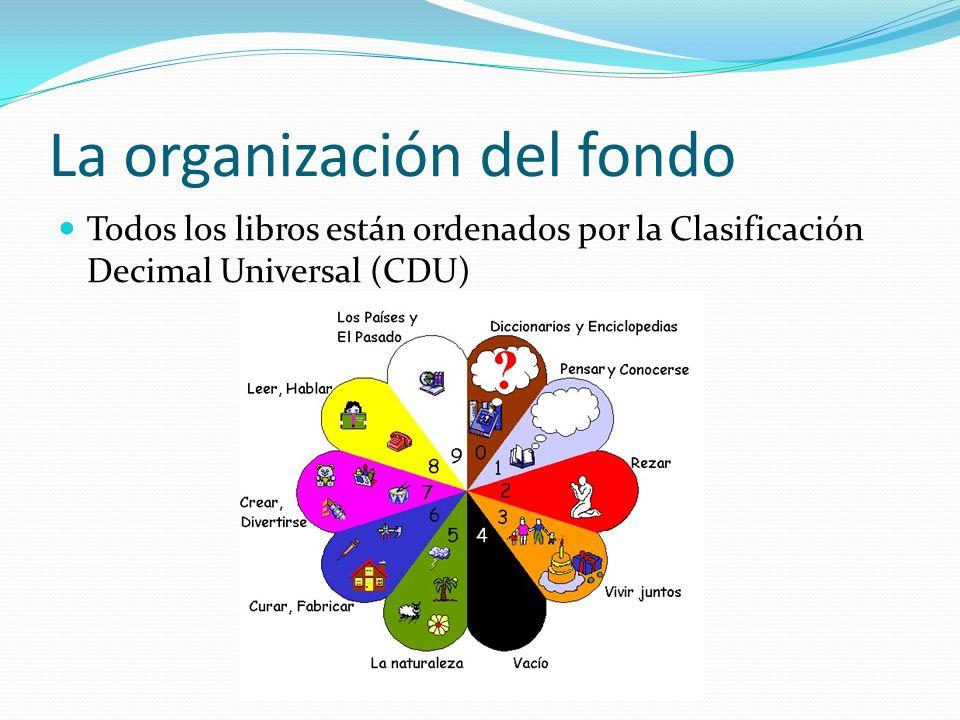 La organización del fondo Todos los libros están ordenados por la Clasificación Decimal Universal (CDU)
