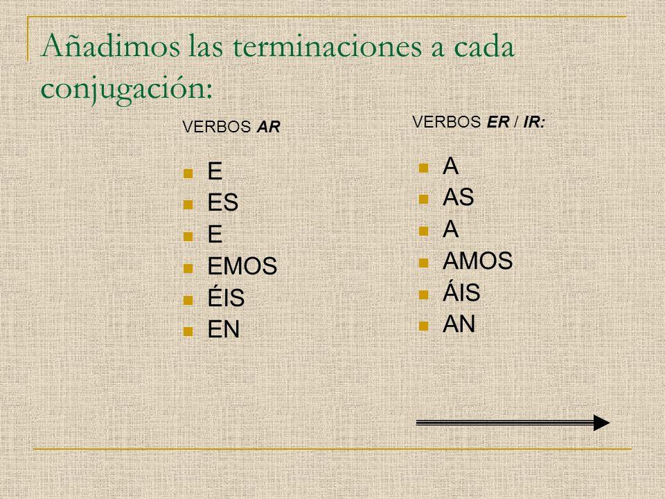 I) Usamos la conjugación de YO en PRESENTE DE INDICATIVO menos la o final de la conjugación como RAÍZ para todas las conjugaciones jugar: yo jueg.....