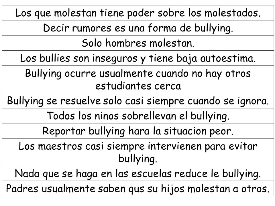 IDEAS ABOUT BULLYING People who bully have power over those they bully.