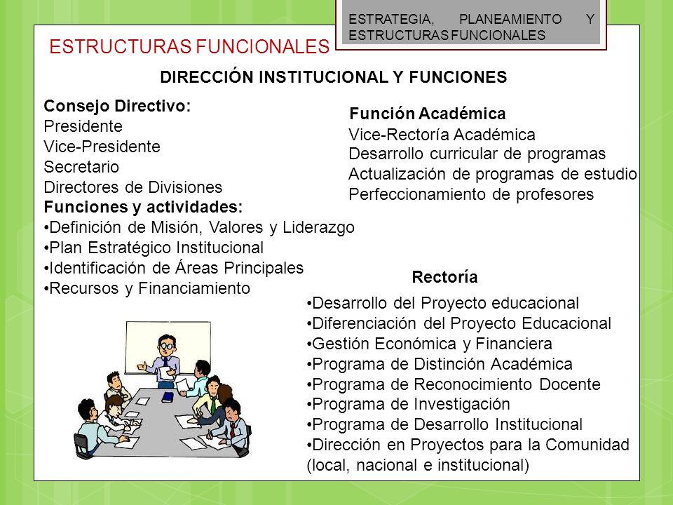 ESTRATEGIA, PLANEAMIENTO Y ESTRUCTURAS FUNCIONALES ESTRUCTURAS FUNCIONALES DIRECCIÓN INSTITUCIONAL Y FUNCIONES Consejo Directivo: Presidente Vice-Pres