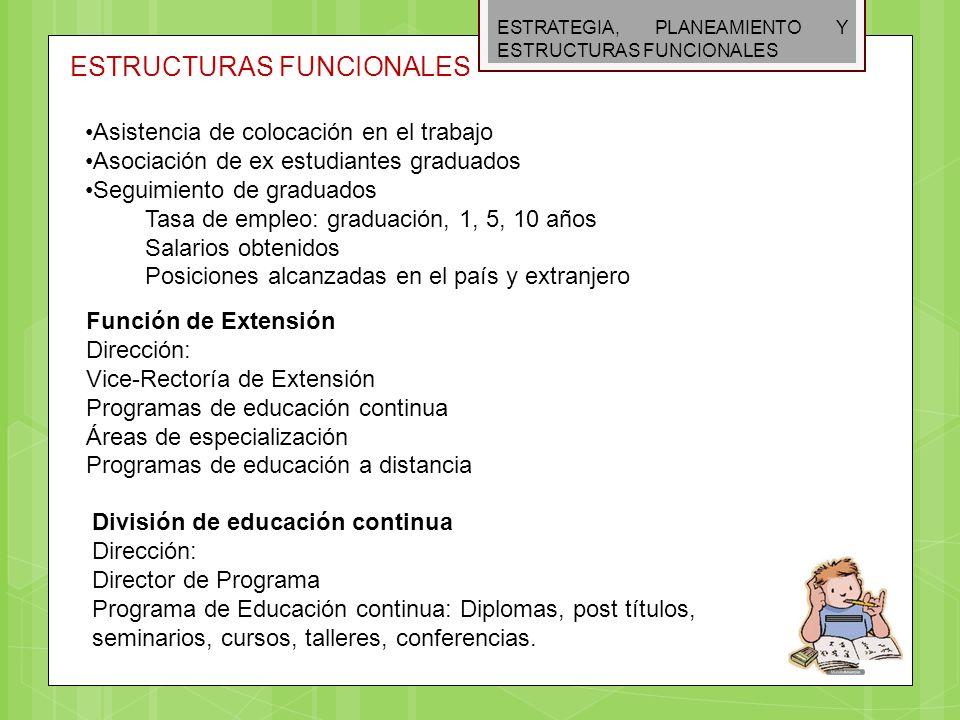 ESTRATEGIA, PLANEAMIENTO Y ESTRUCTURAS FUNCIONALES ESTRUCTURAS FUNCIONALES Asistencia de colocación en el trabajo Asociación de ex estudiantes graduad