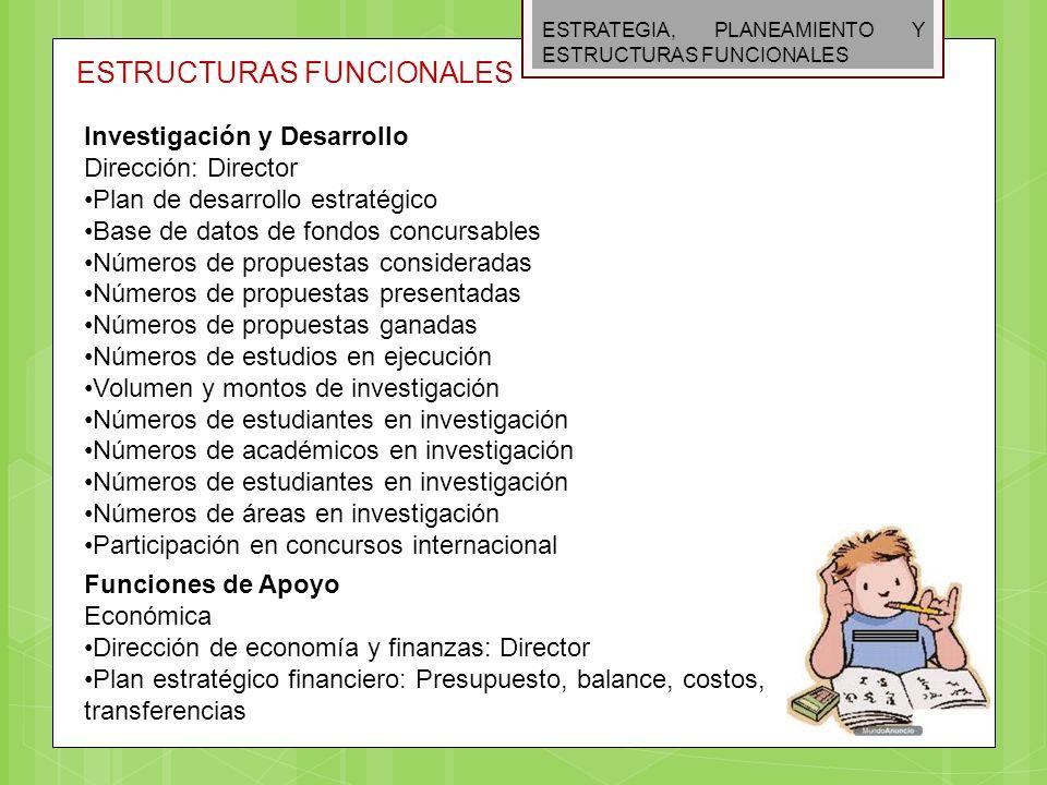 ESTRATEGIA, PLANEAMIENTO Y ESTRUCTURAS FUNCIONALES ESTRUCTURAS FUNCIONALES Investigación y Desarrollo Dirección: Director Plan de desarrollo estratégi