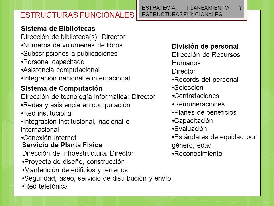ESTRATEGIA, PLANEAMIENTO Y ESTRUCTURAS FUNCIONALES ESTRUCTURAS FUNCIONALES Sistema de Bibliotecas Dirección de biblioteca(s): Director Números de volú
