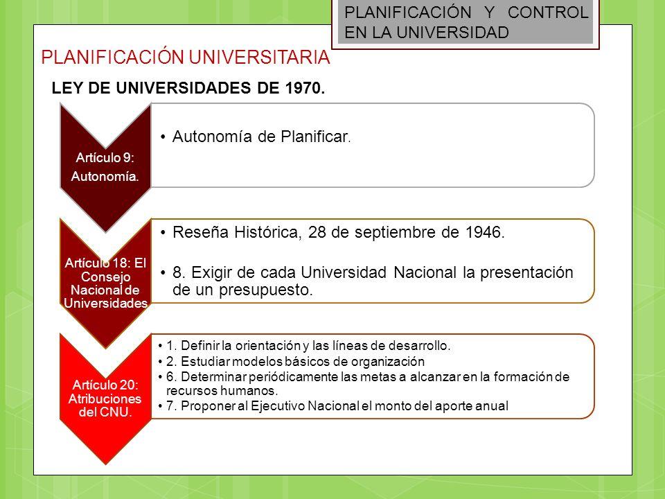 PLANIFICACIÓN Y CONTROL EN LA UNIVERSIDAD PLANIFICACIÓN UNIVERSITARIA Artículo 9: Autonomía. Autonomía de Planificar. Artículo 18: El Consejo Nacional