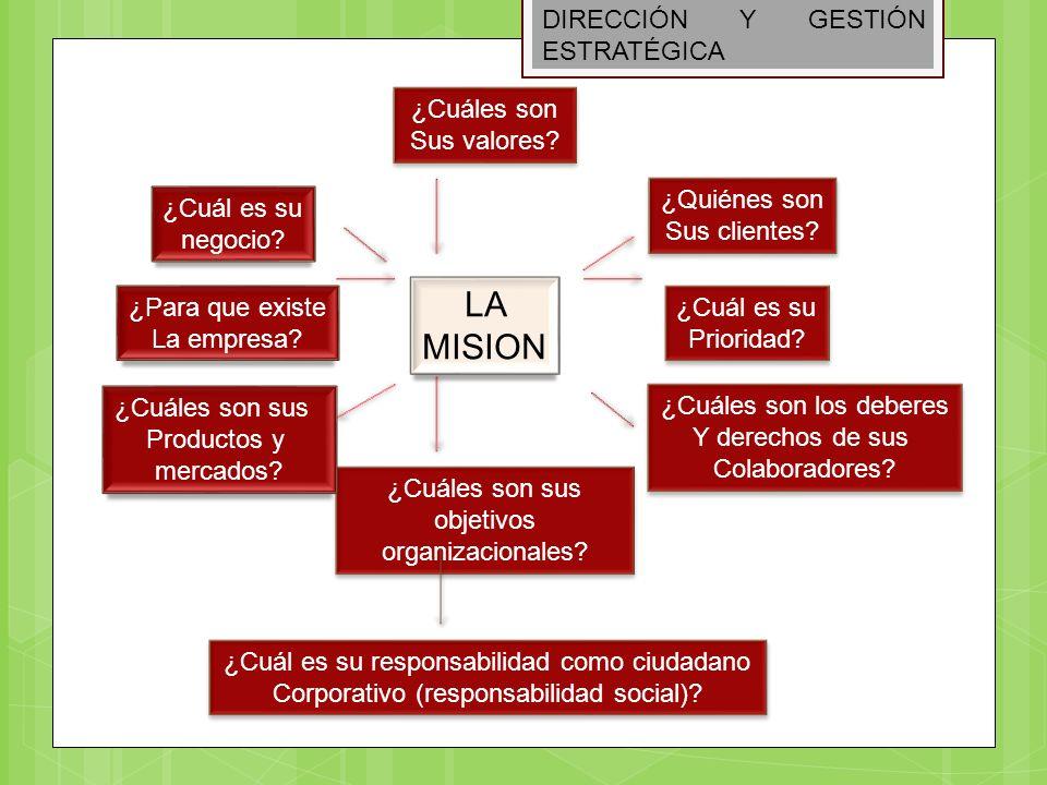 PLANIFICACIÓN Y CONTROL EN LA UNIVERSIDAD PLANIFICACIÓN UNIVERSITARIA ¿Luego de planificar qué....