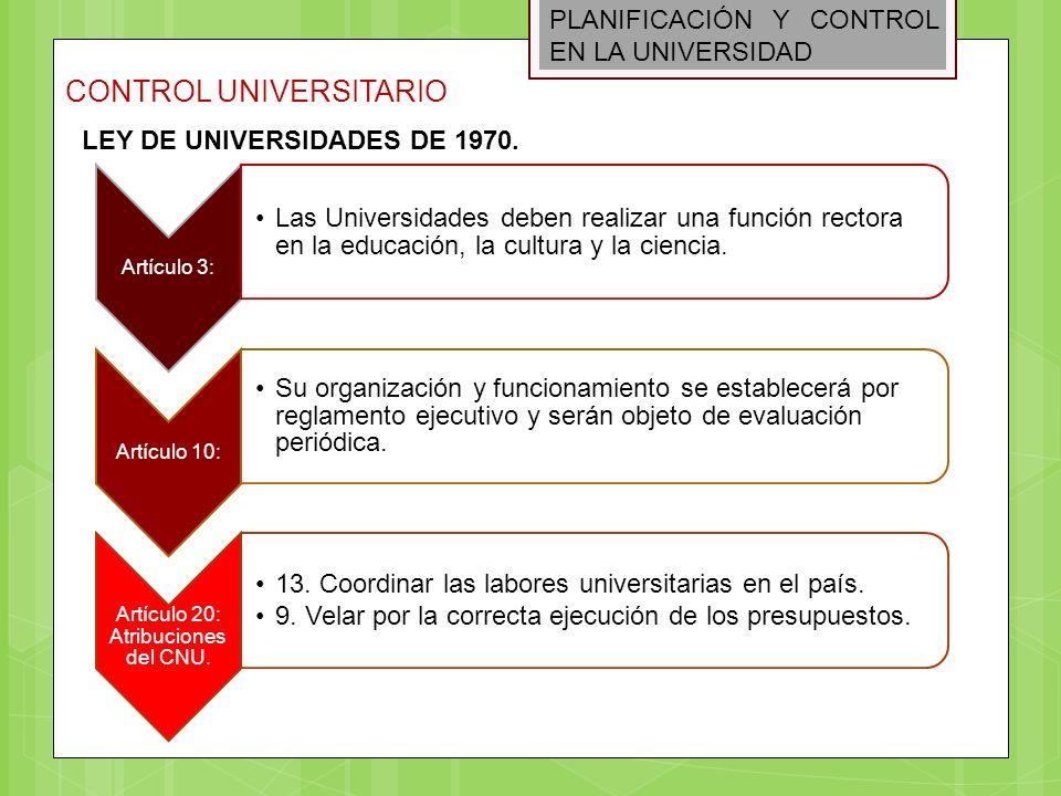 PLANIFICACIÓN Y CONTROL EN LA UNIVERSIDAD CONTROL UNIVERSITARIO LEY DE UNIVERSIDADES DE 1970. Artículo 3: Las Universidades deben realizar una función