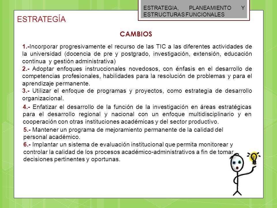 ESTRATEGIA, PLANEAMIENTO Y ESTRUCTURAS FUNCIONALES ESTRATEGÍA 1.-Incorporar progresivamente el recurso de las TIC a las diferentes actividades de la u
