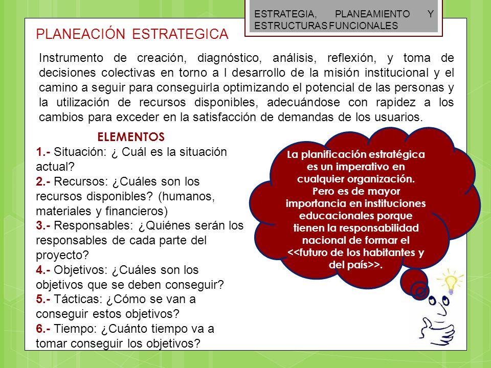 ESTRATEGIA, PLANEAMIENTO Y ESTRUCTURAS FUNCIONALES PLANEACIÓN ESTRATEGICA Instrumento de creación, diagnóstico, análisis, reflexión, y toma de decisio