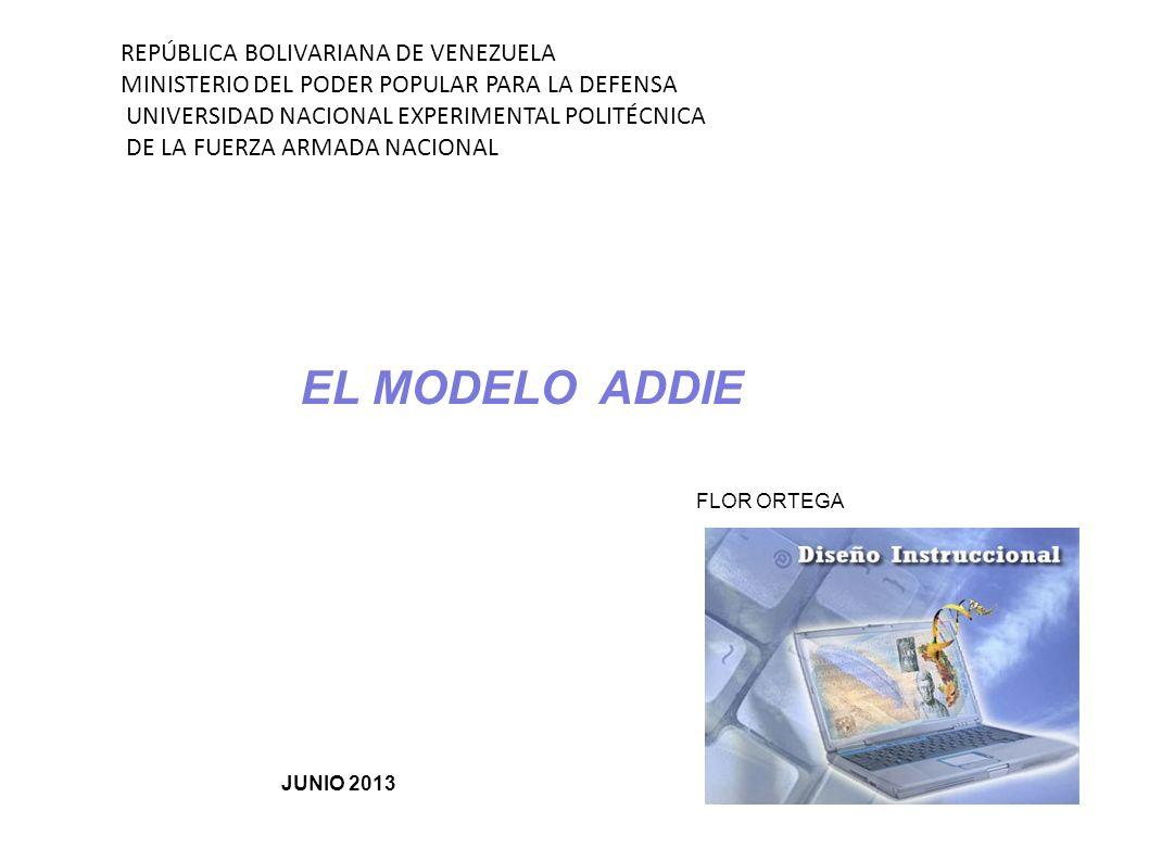 REPÚBLICA BOLIVARIANA DE VENEZUELA MINISTERIO DEL PODER POPULAR PARA LA DEFENSA UNIVERSIDAD NACIONAL EXPERIMENTAL POLITÉCNICA DE LA FUERZA ARMADA NACI