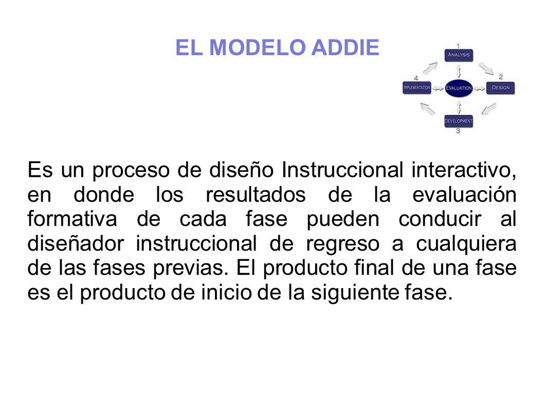 Es un proceso de diseño Instruccional interactivo, en donde los resultados de la evaluación formativa de cada fase pueden conducir al diseñador instru