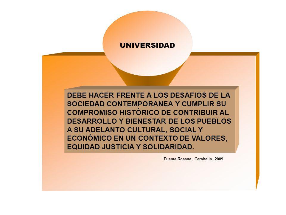 UNIVERSIDAD DEBE HACER FRENTE A LOS DESAFIOS DE LA SOCIEDAD CONTEMPORANEA Y CUMPLIR SU COMPROMISO HISTÓRICO DE CONTRIBUIR AL DESARROLLO Y BIENESTAR DE