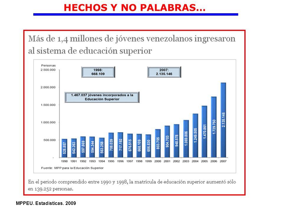 HECHOS Y NO PALABRAS… MPPEU. Estadísticas. 2009