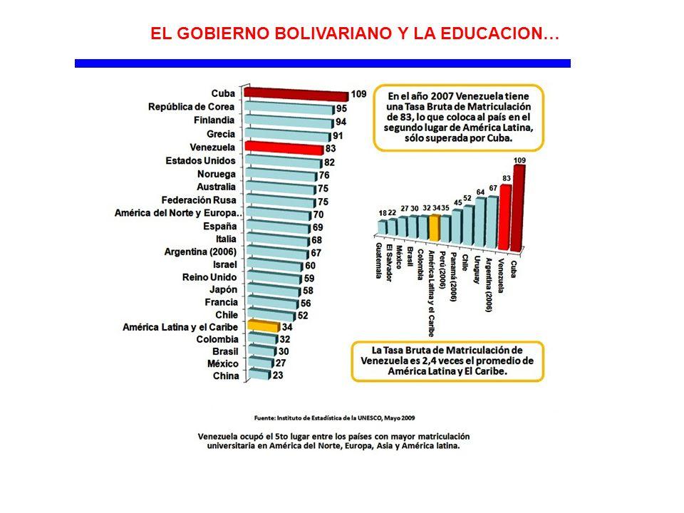 EL GOBIERNO BOLIVARIANO Y LA EDUCACION…